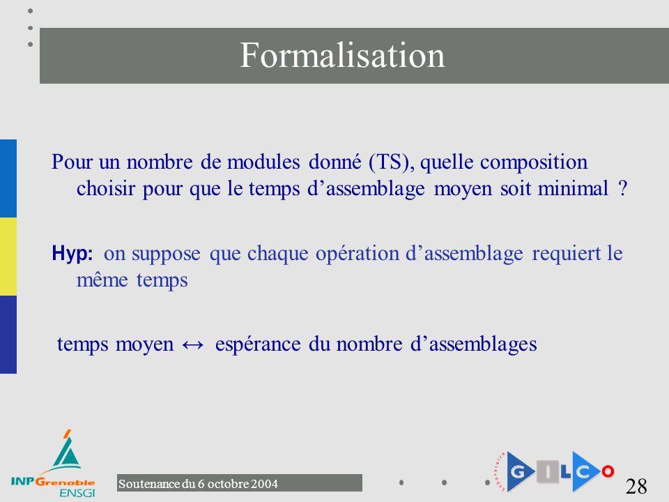 Formalisation Pour un nombre de modules donné (TS), quelle composition choisir pour que le temps d'assemblage moyen soit minimal