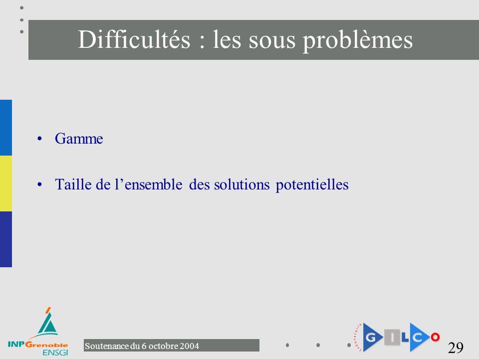 Difficultés : les sous problèmes