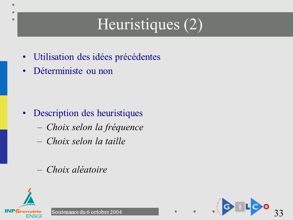 Heuristiques (2) Utilisation des idées précédentes Déterministe ou non