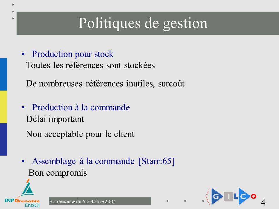 Politiques de gestion Production pour stock