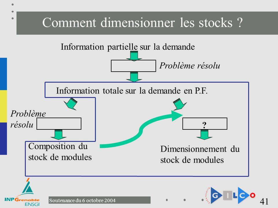 Comment dimensionner les stocks