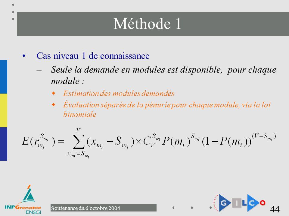Méthode 1 Cas niveau 1 de connaissance