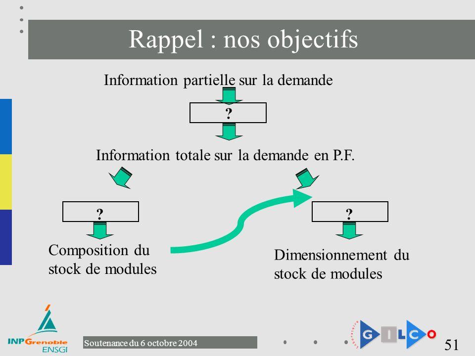 Rappel : nos objectifs Information partielle sur la demande