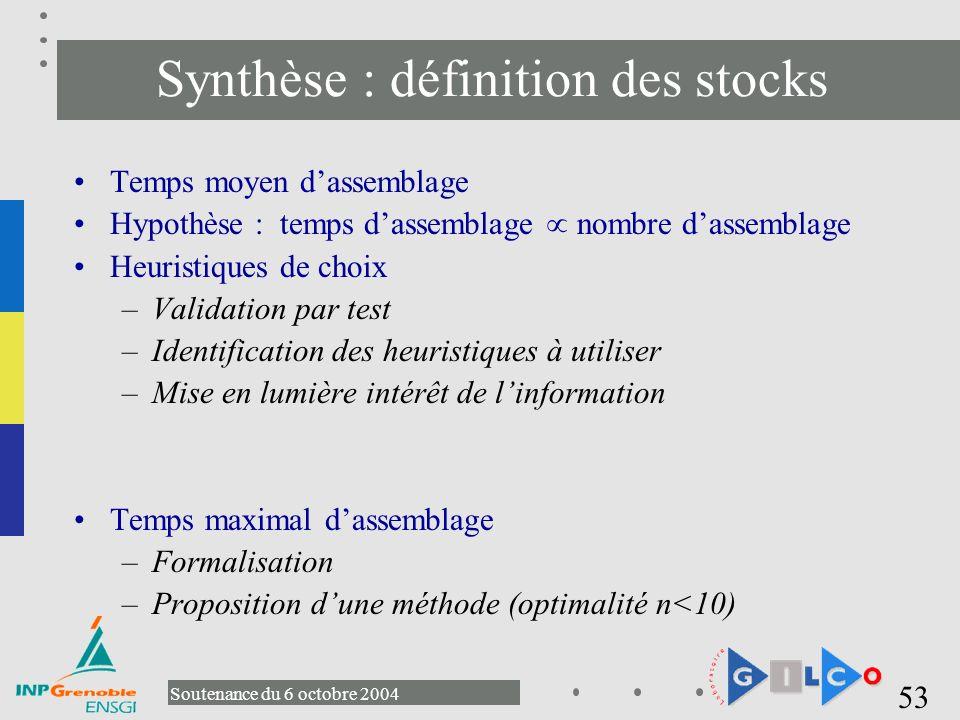 Synthèse : définition des stocks
