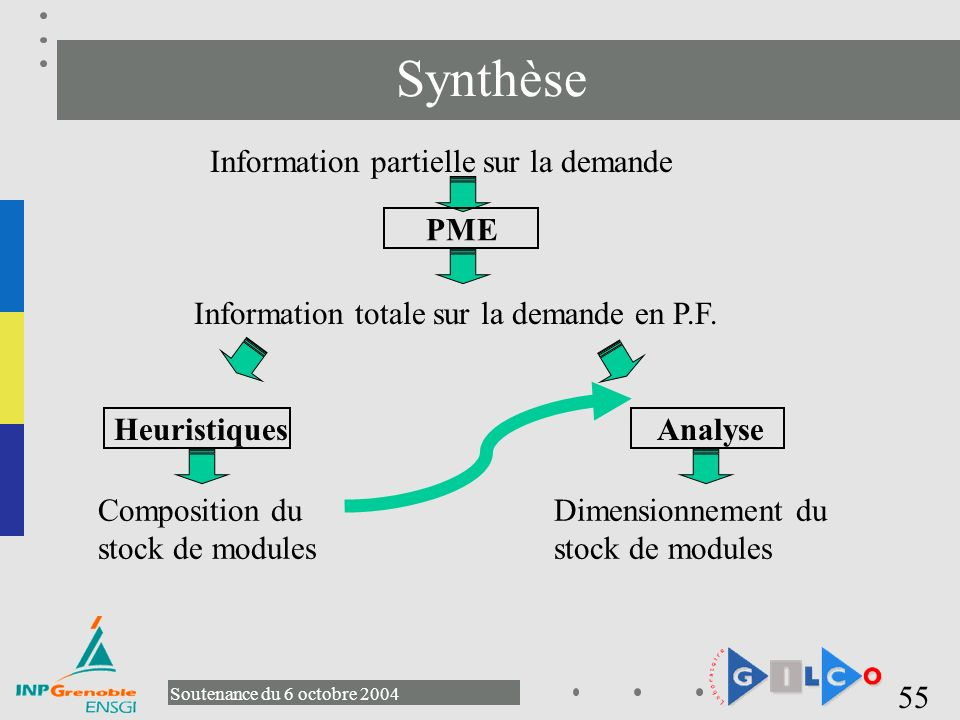 Synthèse Information partielle sur la demande PME