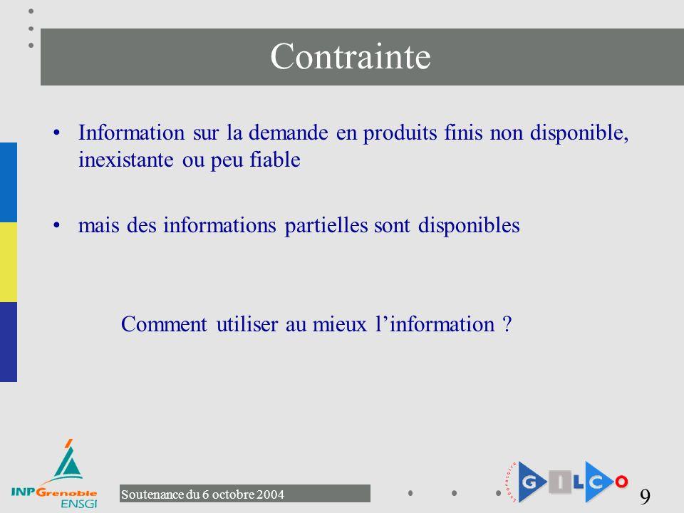 Contrainte Information sur la demande en produits finis non disponible, inexistante ou peu fiable. mais des informations partielles sont disponibles.