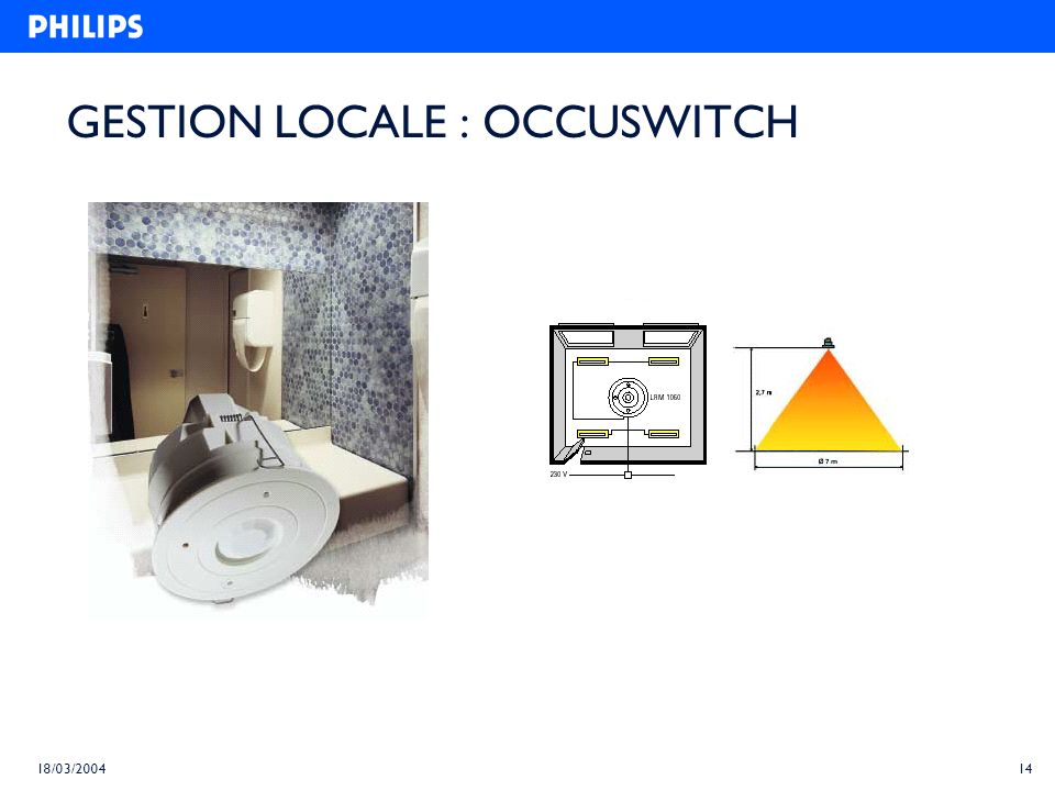 GESTION LOCALE : OCCUSWITCH