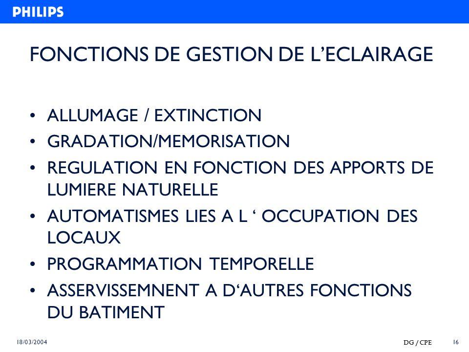 FONCTIONS DE GESTION DE L'ECLAIRAGE