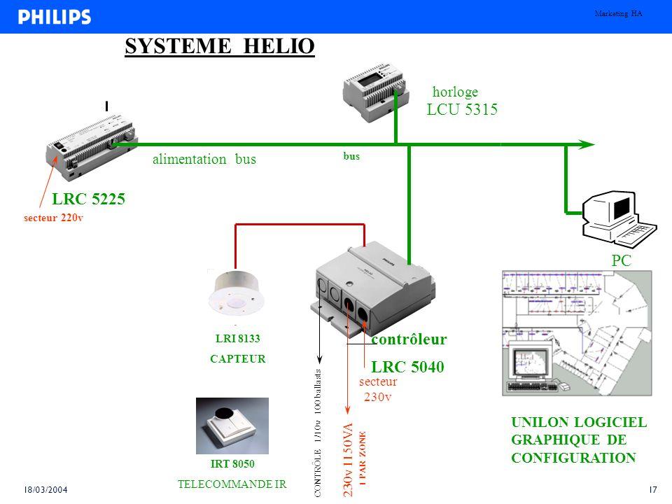 SYSTEME HELIO LCU 5315 LRC 5225 PC contrôleur LRC 5040 horloge