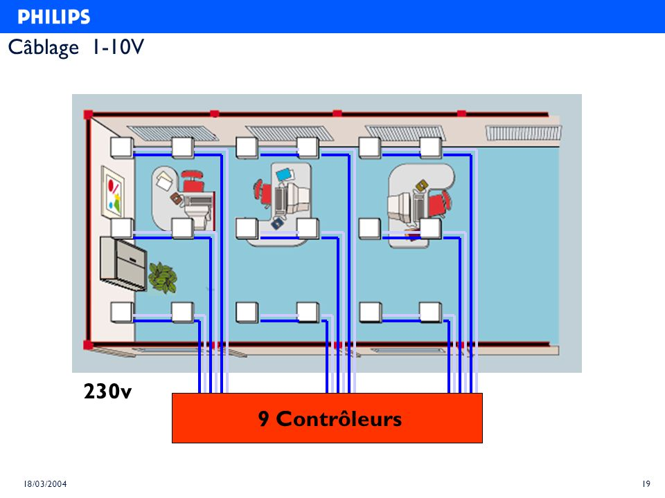 Câblage 1-10V 230v 9 Contrôleurs 18/03/2004 19