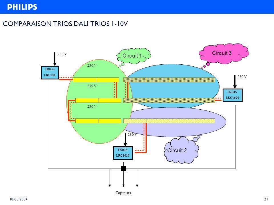 COMPARAISON TRIOS DALI TRIOS 1-10V
