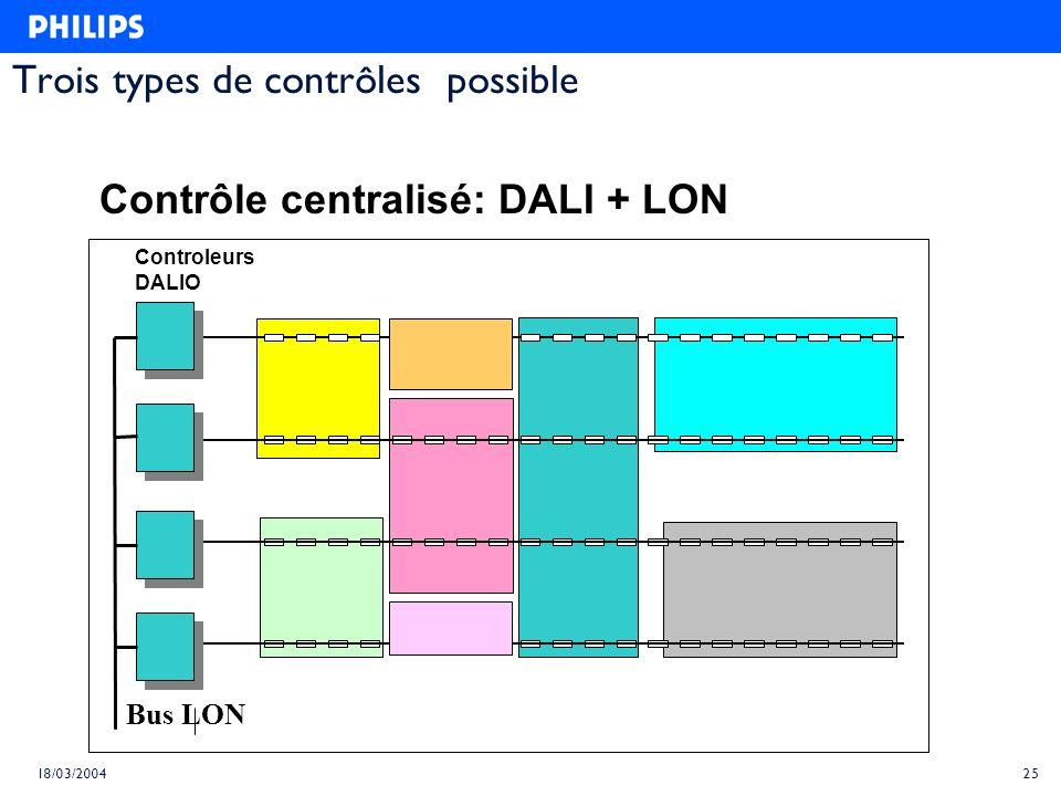 Trois types de contrôles possible