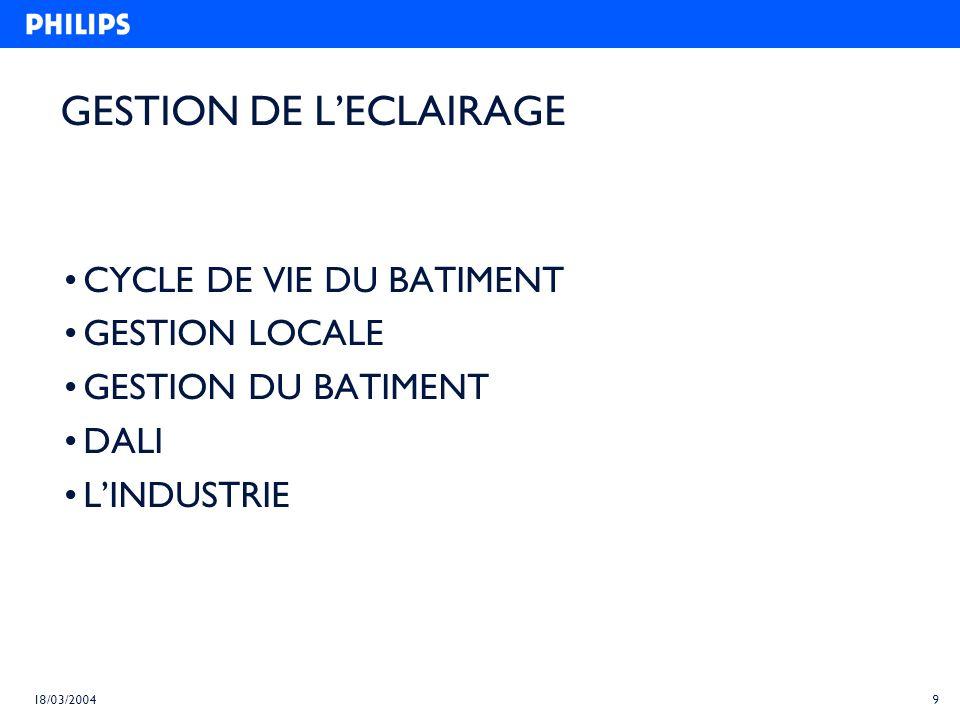 GESTION DE L'ECLAIRAGE