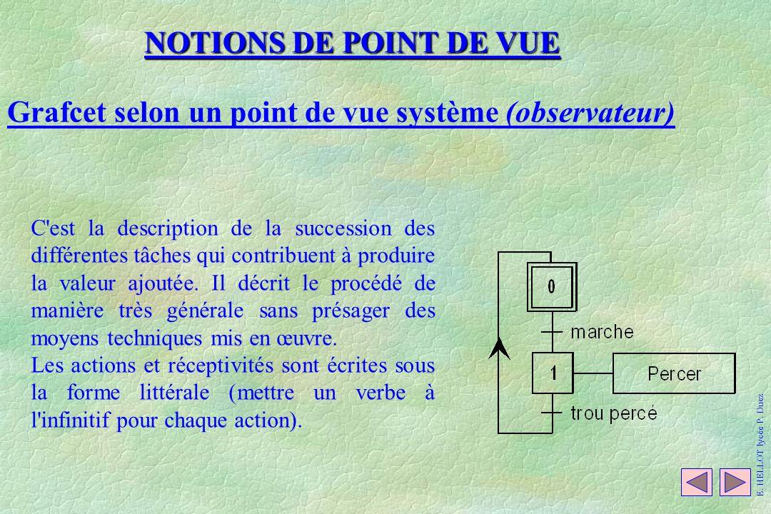 Grafcet selon un point de vue système (observateur)