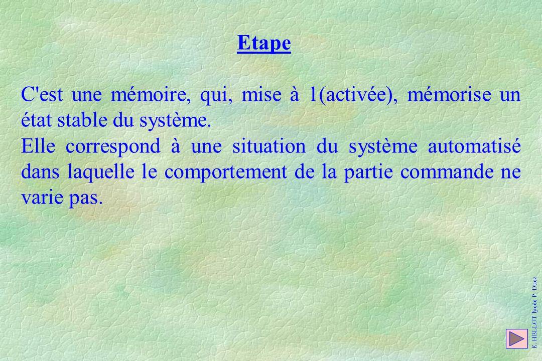 Etape C est une mémoire, qui, mise à 1(activée), mémorise un état stable du système.