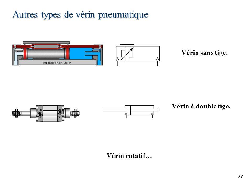 Autres types de vérin pneumatique