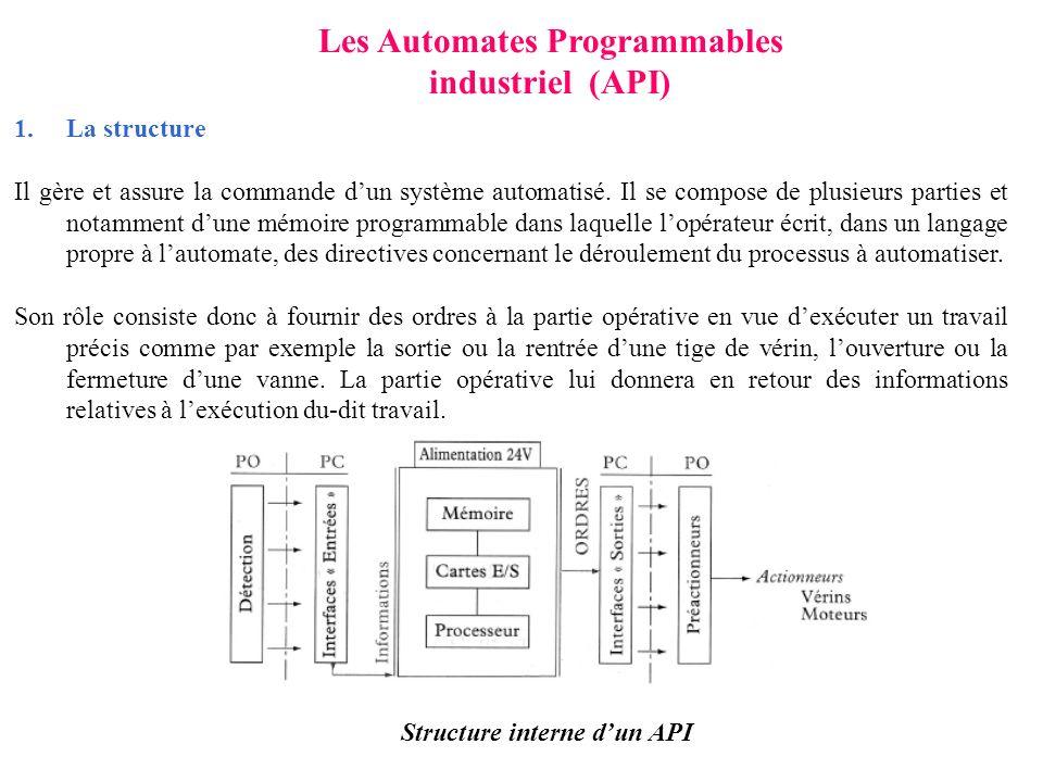 Les Automates Programmables industriel (API)