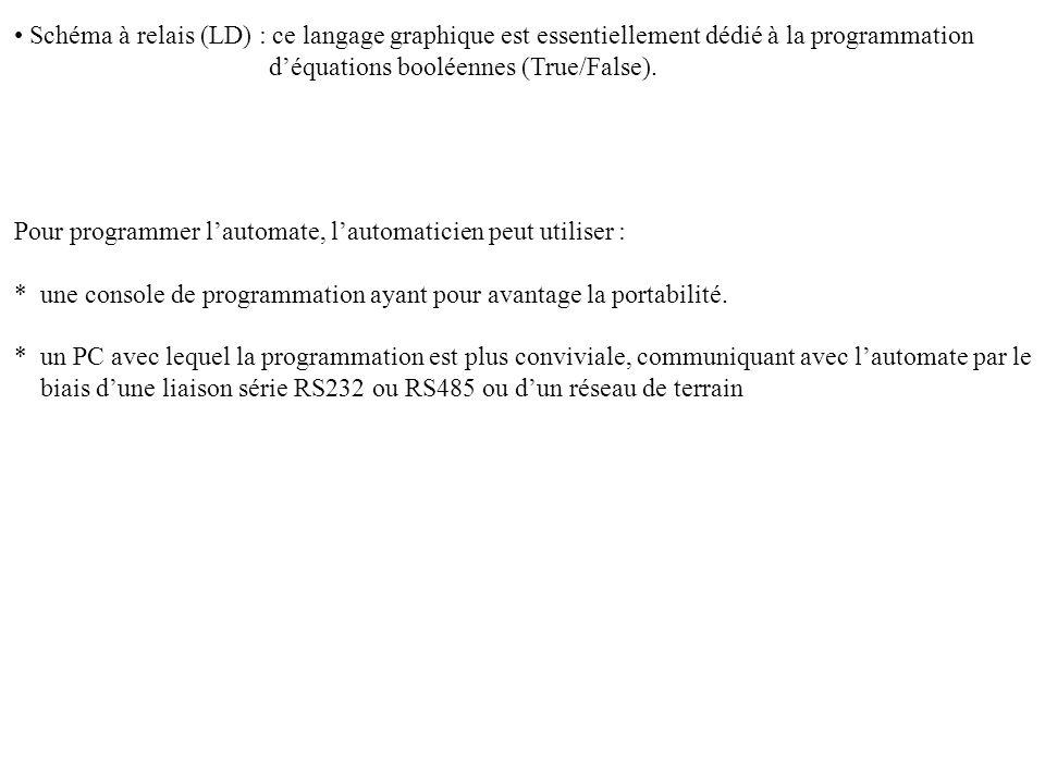 Schéma à relais (LD) : ce langage graphique est essentiellement dédié à la programmation