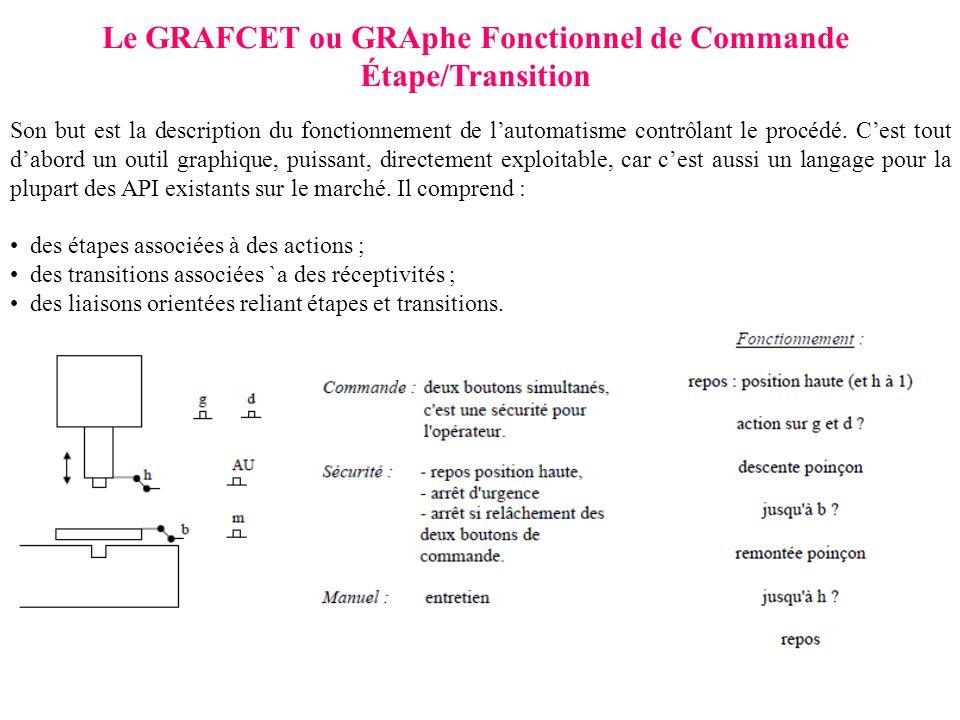 Le GRAFCET ou GRAphe Fonctionnel de Commande Étape/Transition