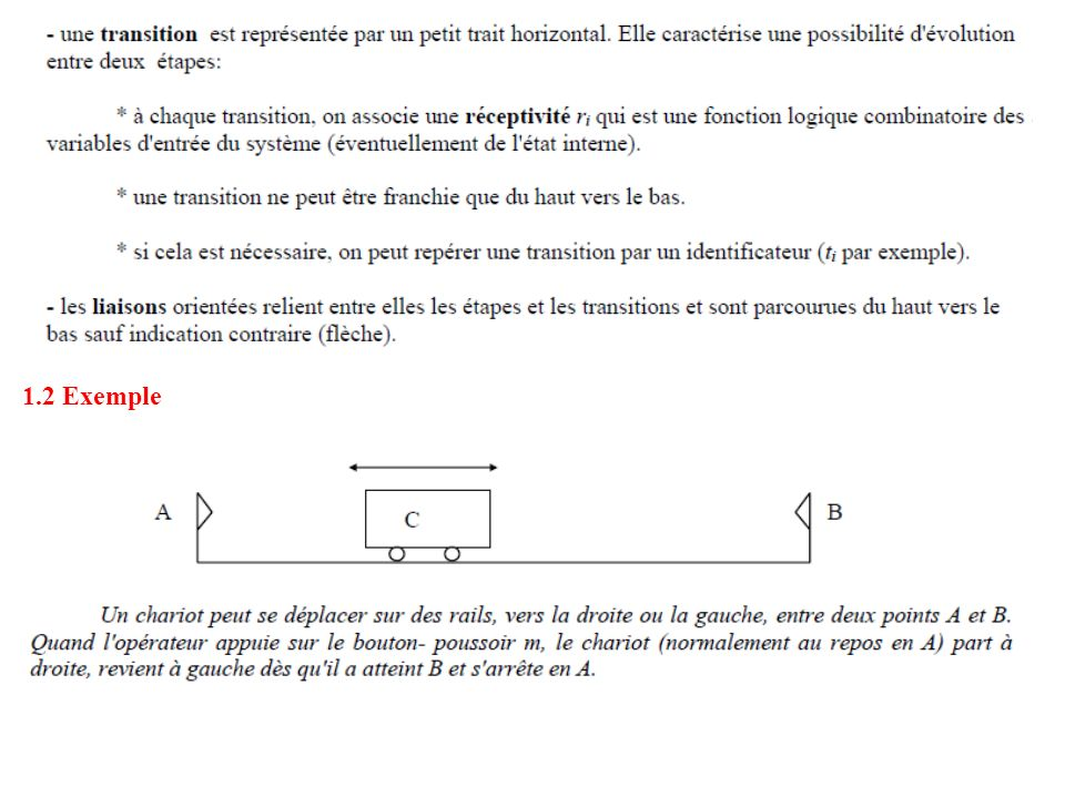 1.2 Exemple