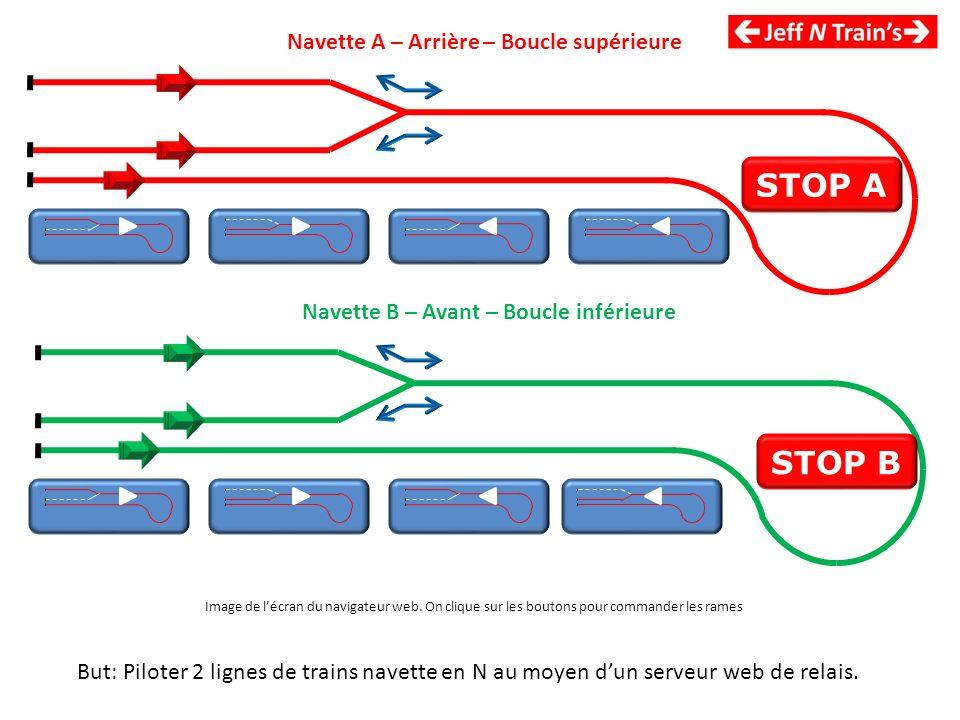 STOP A STOP B Navette A – Arrière – Boucle supérieure