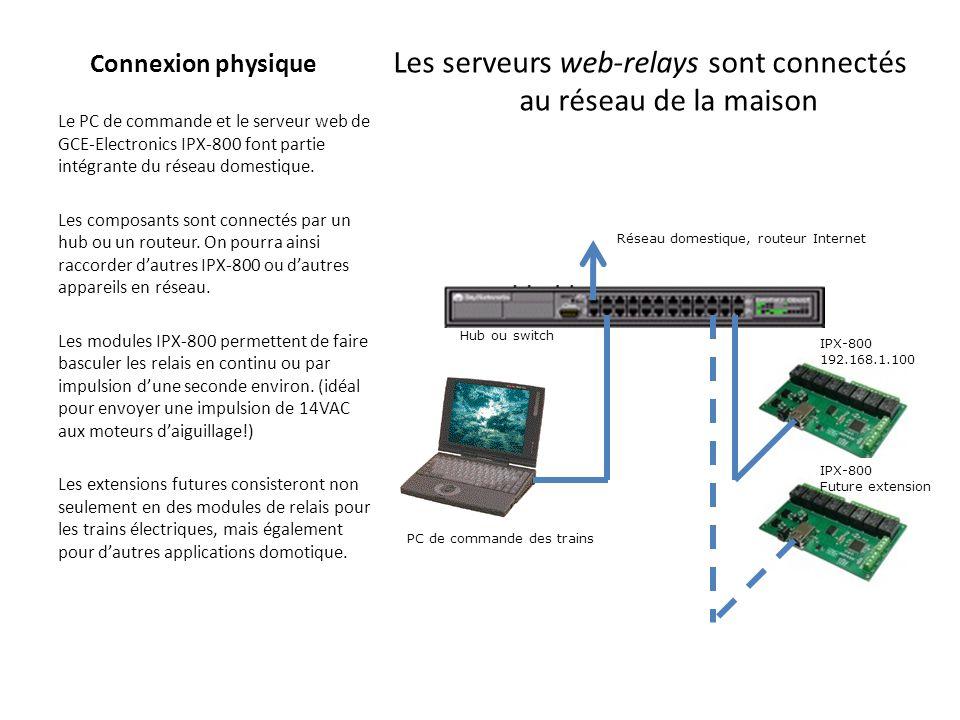 Les serveurs web-relays sont connectés au réseau de la maison