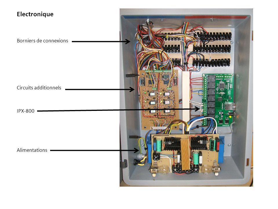 Electronique Borniers de connexions Circuits additionnels IPX-800