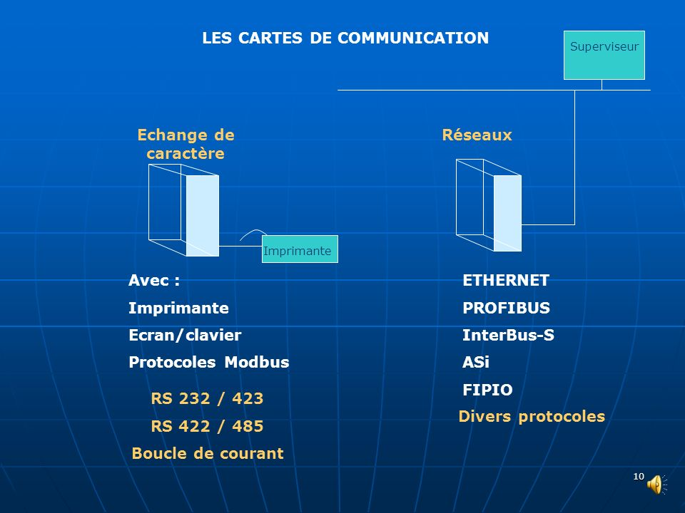 LES CARTES DE COMMUNICATION