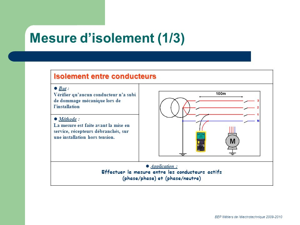 Mesure d'isolement (1/3)