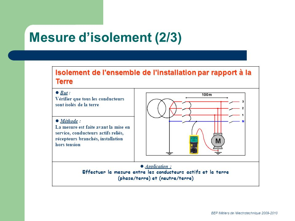 Mesure d'isolement (2/3)