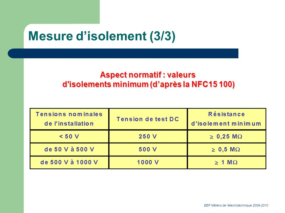 Mesure d'isolement (3/3)