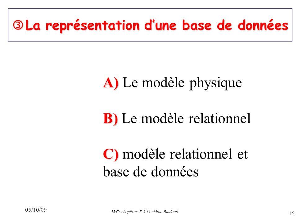  La représentation d'une base de données
