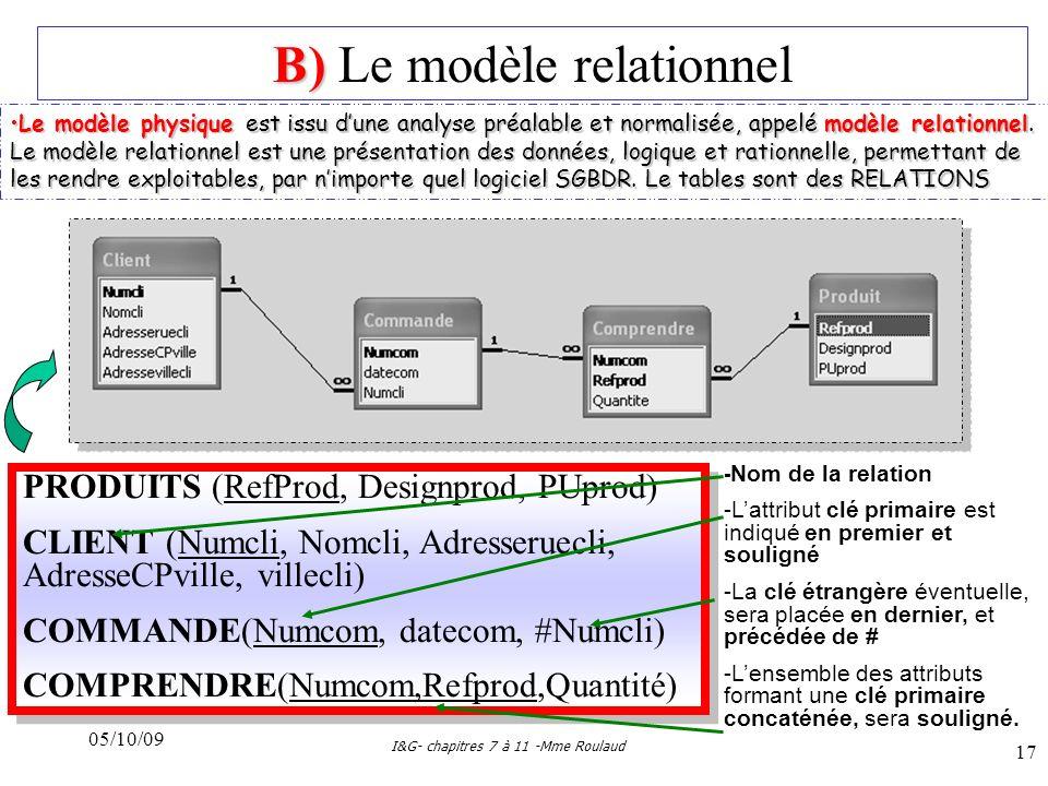 B) Le modèle relationnel