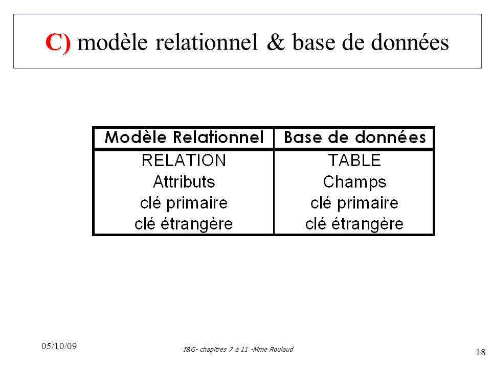 C) modèle relationnel & base de données