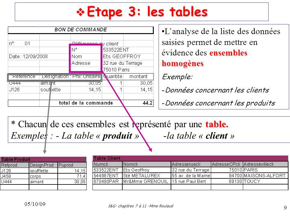 I&G- chapitres 7 à 11 -Mme Roulaud