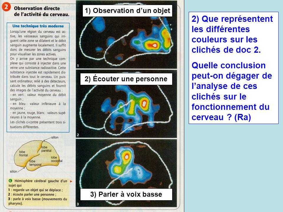 1) Observation d'un objet