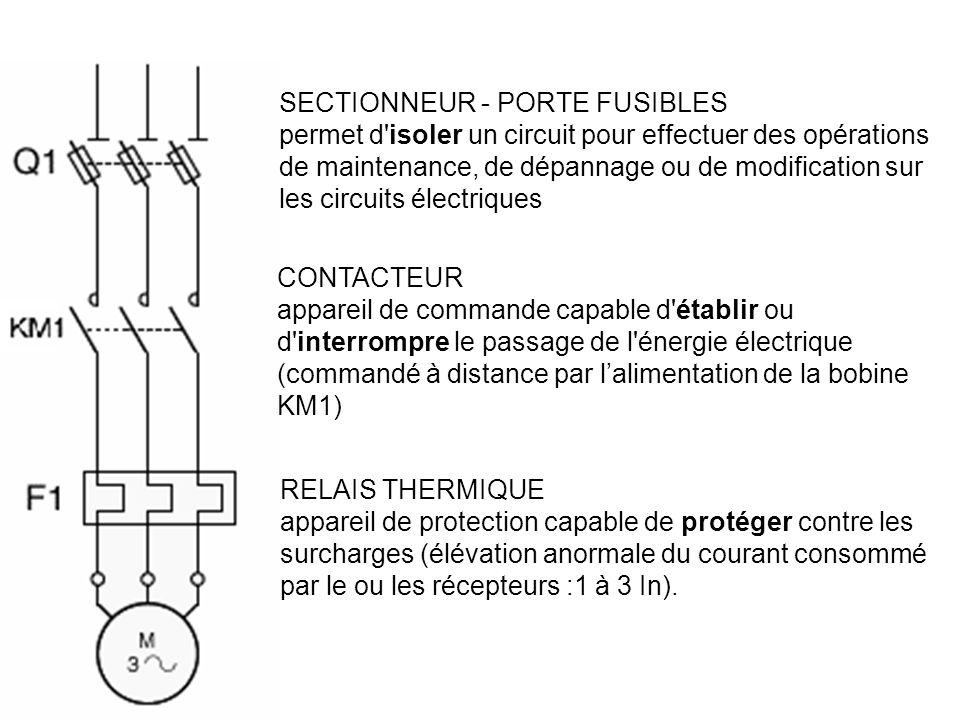 les moteurs lectriques ppt video online t l charger. Black Bedroom Furniture Sets. Home Design Ideas