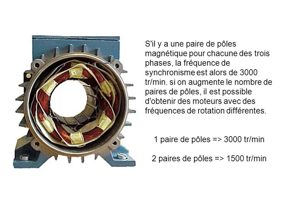 1 paire de pôles => 3000 tr/min 2 paires de pôles => 1500 tr/min