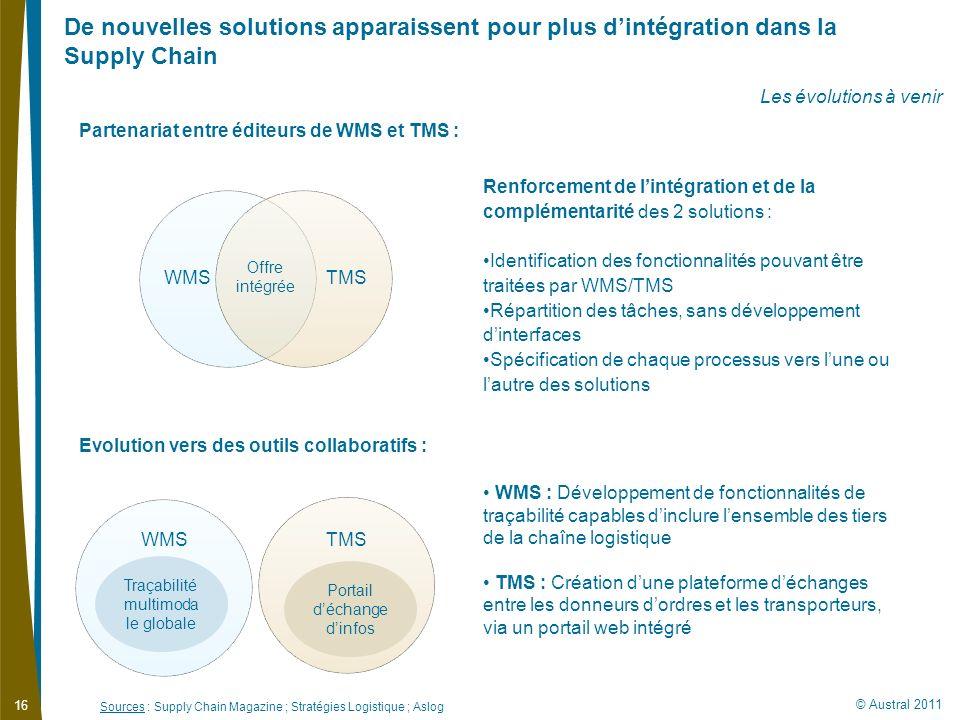 De nouvelles solutions apparaissent pour plus d'intégration dans la Supply Chain
