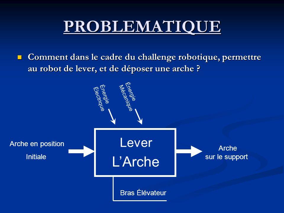 PROBLEMATIQUE L'Arche Lever