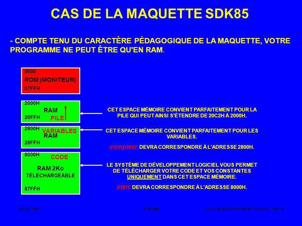 CAS DE LA MAQUETTE SDK85 - COMPTE TENU DU CARACTÈRE PÉDAGOGIQUE DE LA MAQUETTE, VOTRE PROGRAMME NE PEUT ÊTRE QU EN RAM.
