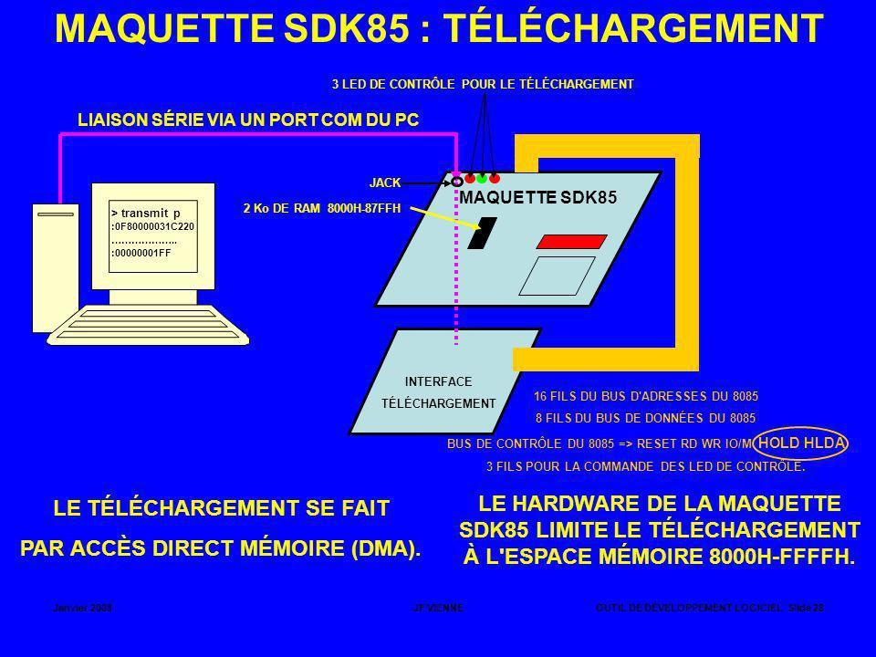 MAQUETTE SDK85 : TÉLÉCHARGEMENT