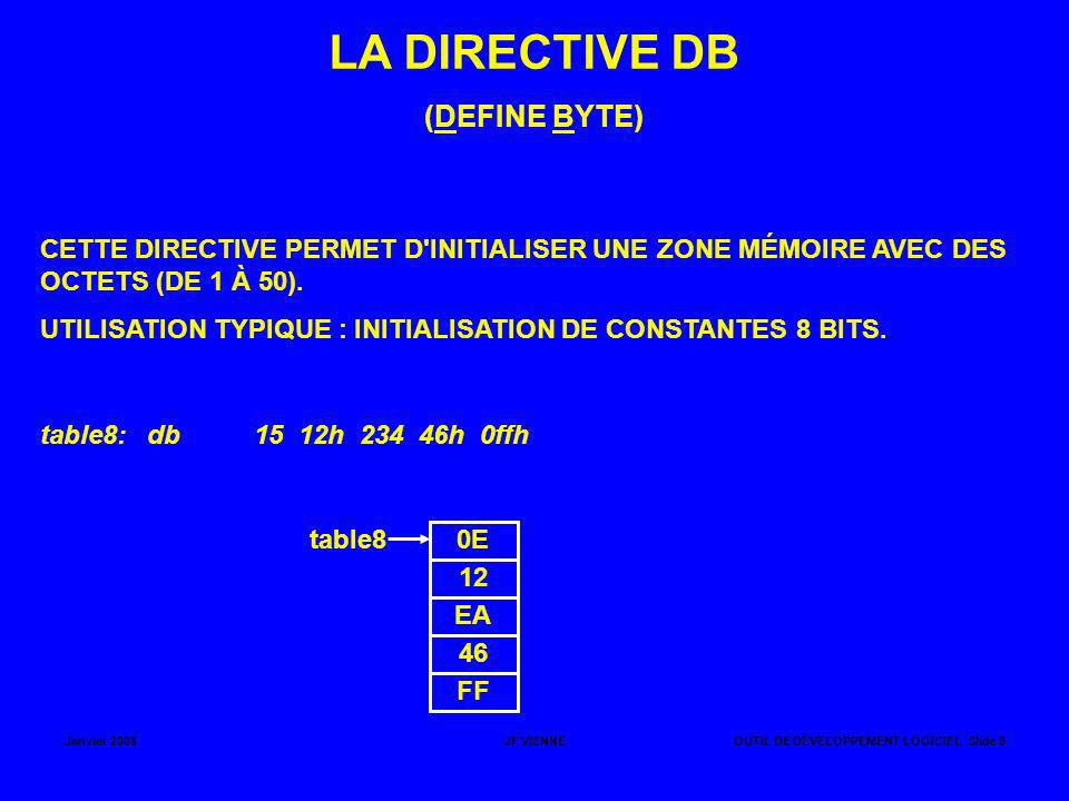 LA DIRECTIVE DB (DEFINE BYTE)