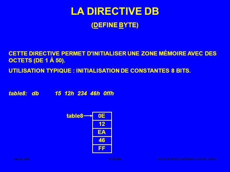 LA DIRECTIVE DB (DEFINE BYTE)