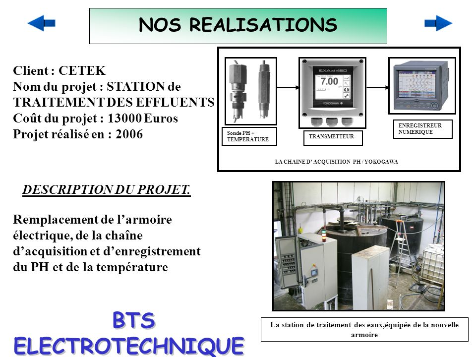 LA CHAINE D' ACQUISITION PH / YOKOGAWA