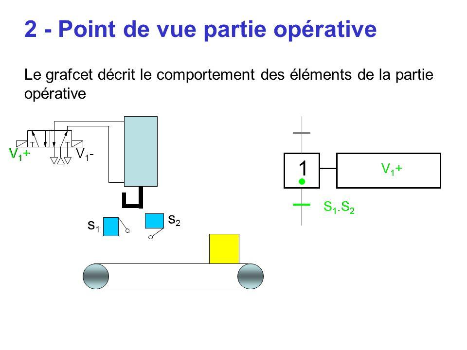 • 2 - Point de vue partie opérative 1