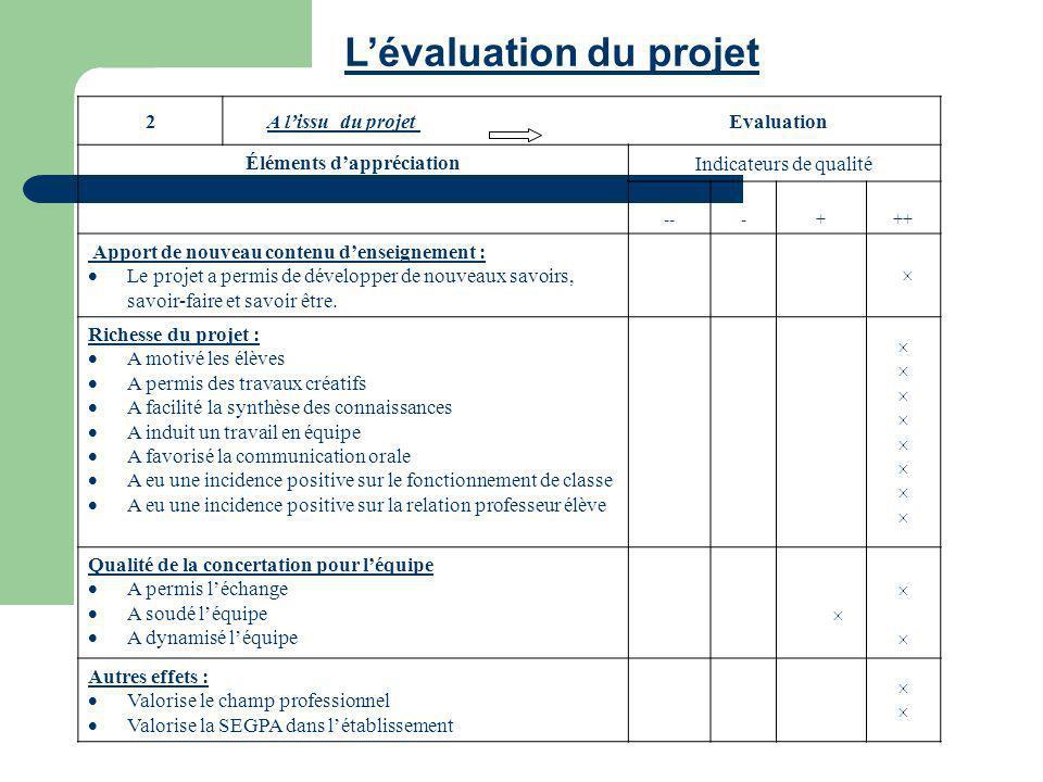 L'évaluation du projet Éléments d'appréciation