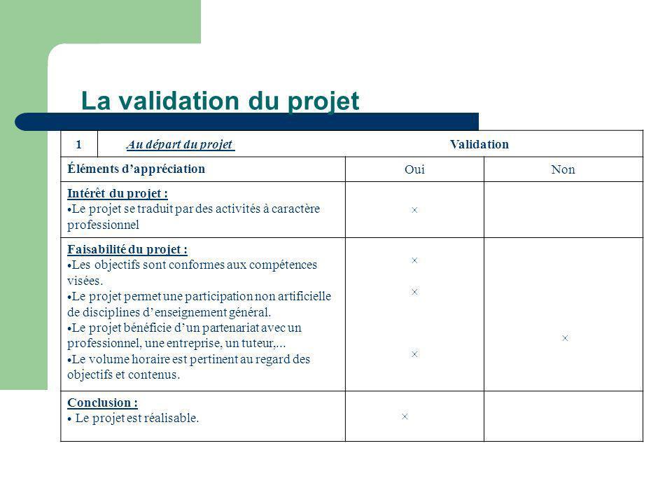 La validation du projet
