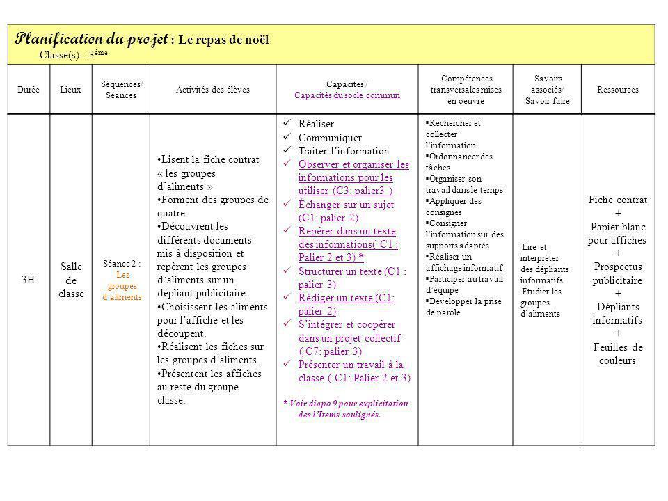 Planification du projet : Le repas de noël Classe(s) : 3ème