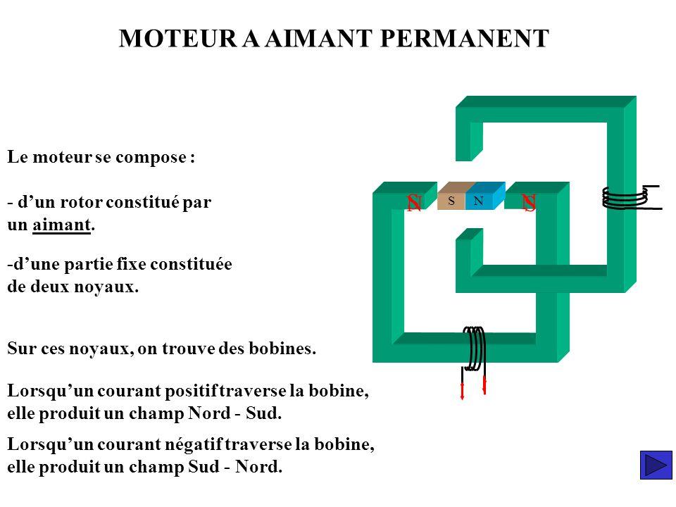 MOTEUR A AIMANT PERMANENT
